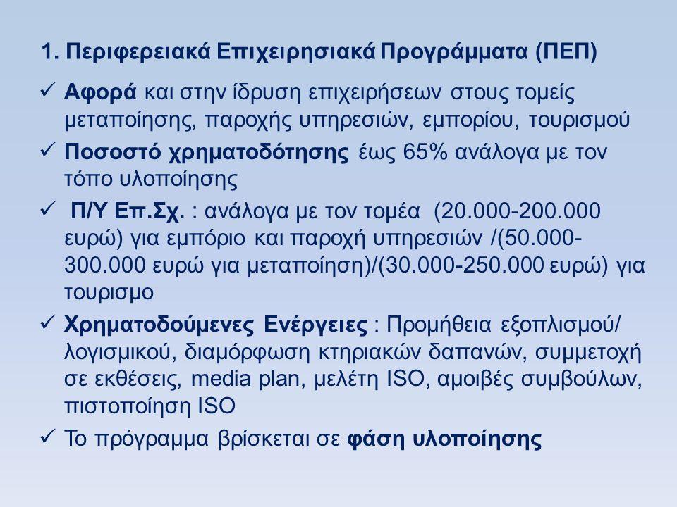 1. Περιφερειακά Επιχειρησιακά Προγράμματα (ΠΕΠ)  Αφορά και στην ίδρυση επιχειρήσεων στους τομείς μεταποίησης, παροχής υπηρεσιών, εμπορίου, τουρισμού