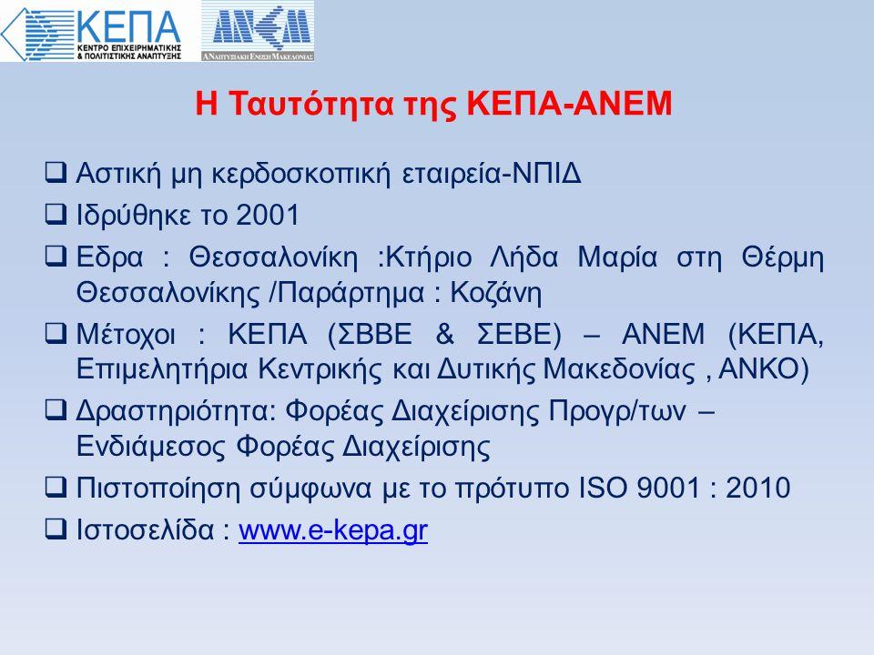 Η Ταυτότητα της ΚΕΠΑ-ΑΝΕΜ  Αστική μη κερδοσκοπική εταιρεία-ΝΠΙΔ  Ιδρύθηκε το 2001  Εδρα : Θεσσαλονίκη :Κτήριο Λήδα Μαρία στη Θέρμη Θεσσαλονίκης /Παράρτημα : Κοζάνη  Μέτοχοι : ΚΕΠΑ (ΣΒΒΕ & ΣΕΒΕ) – ΑΝΕΜ (ΚΕΠΑ, Επιμελητήρια Κεντρικής και Δυτικής Μακεδονίας, ΑΝΚΟ)  Δραστηριότητα: Φορέας Διαχείρισης Προγρ/των – Ενδιάμεσος Φορέας Διαχείρισης  Πιστοποίηση σύμφωνα με το πρότυπο ISO 9001 : 2010  Ιστοσελίδα : www.e-kepa.grwww.e-kepa.gr
