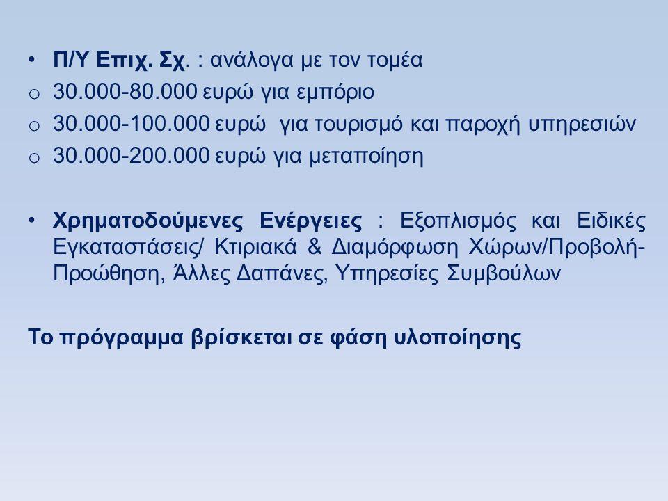 •Π/Υ Επιχ. Σχ. : ανάλογα με τον τομέα o 30.000-80.000 ευρώ για εμπόριο o 30.000-100.000 ευρώ για τουρισμό και παροχή υπηρεσιών o 30.000-200.000 ευρώ γ