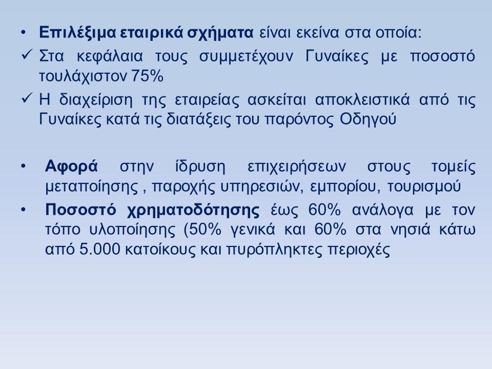 •Επιλέξιμα εταιρικά σχήματα είναι εκείνα στα οποία:  Στα κεφάλαια τους συμμετέχουν Γυναίκες με ποσοστό τουλάχιστον 75%  Η διαχείριση της εταιρείας α