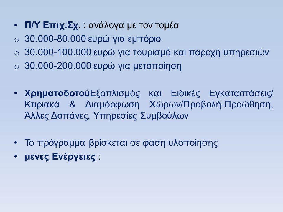 •Π/Υ Επιχ.Σχ. : ανάλογα με τον τομέα o 30.000-80.000 ευρώ για εμπόριο o 30.000-100.000 ευρώ για τουρισμό και παροχή υπηρεσιών o 30.000-200.000 ευρώ γι
