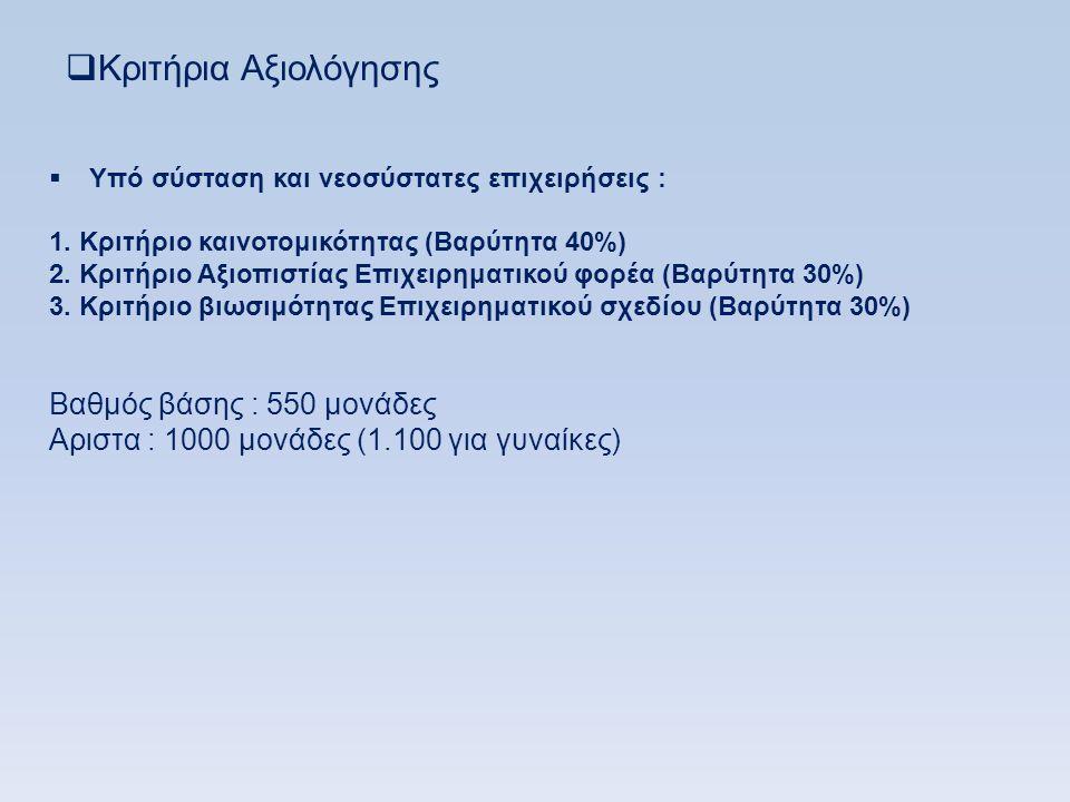  Κριτήρια Αξιολόγησης  Υπό σύσταση και νεοσύστατες επιχειρήσεις : 1.