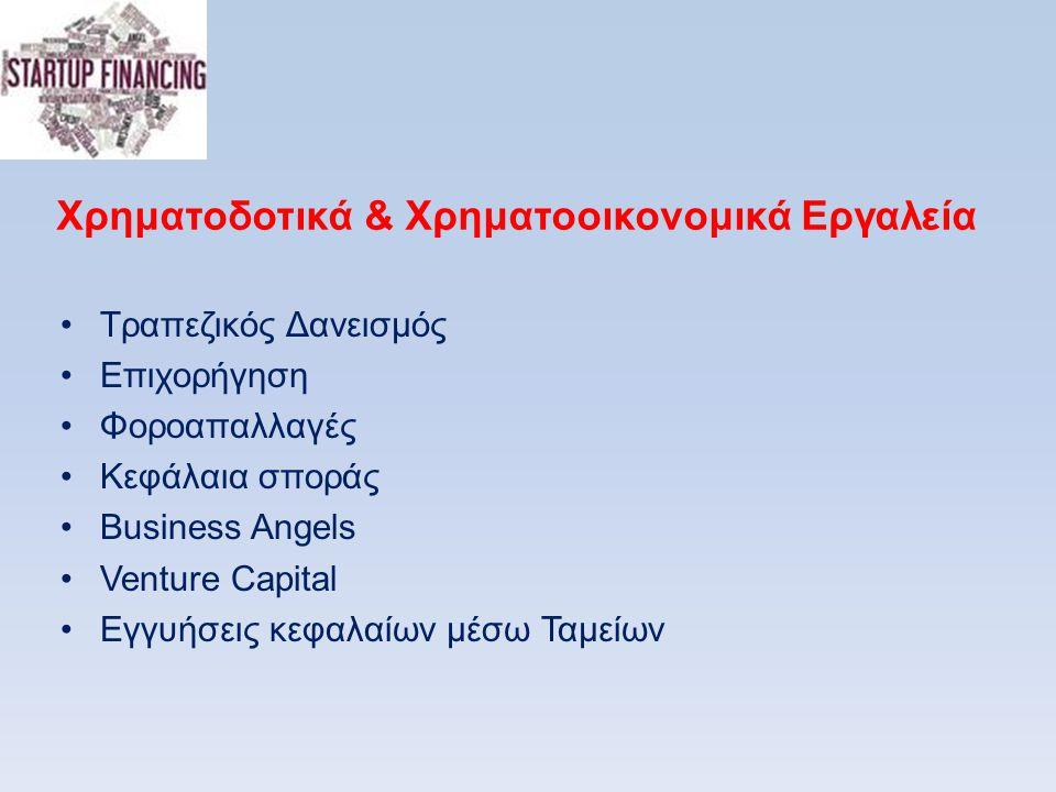 Ενδεικτικά Προγράμματα EΣΠΑ 2007-2013 για υπό σύσταση/start up επιχειρήσεις •Περιφερειακά Επιχειρησιακά Προγράμματα (ΠΕΠ) •Μεταποίηση στις Νέες Συνθήκες •Ενίσχυση Επιχειρηματικότητας Νέων •Ενίσχυση Επιχειρηματικότητας Γυναικών •Εθνικό Αποθεματικό Απροβλέπτων •Νέα Καινοτομική Επιχειρηματικότητα •Jeremie •Tαμείο Καινοτομίας •ΤΕΠΙΧ
