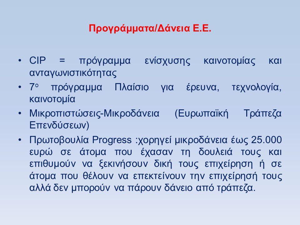 Προγράμματα/Δάνεια Ε.Ε. •CIP = πρόγραμμα ενίσχυσης καινοτομίας και ανταγωνιστικότητας •7 ο πρόγραμμα Πλαίσιο για έρευνα, τεχνολογία, καινοτομία •Μικρο