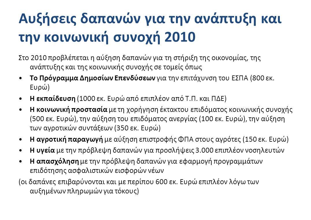 Αυξήσεις δαπανών για την ανάπτυξη και την κοινωνική συνοχή 2010 Στο 2010 προβλέπεται η αύξηση δαπανών για τη στήριξη της οικονομίας, της ανάπτυξης και της κοινωνικής συνοχής σε τομείς όπως •Το Πρόγραμμα Δημοσίων Επενδύσεων για την επιτάχυνση του ΕΣΠΑ (800 εκ.