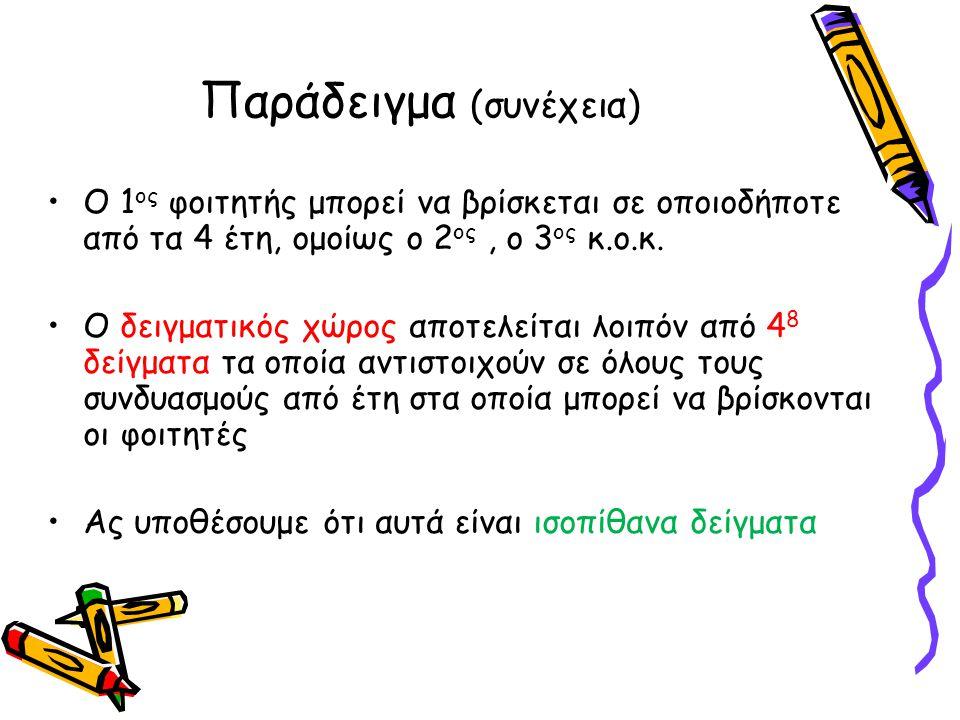 Παράδειγμα (συνέχεια) •Ο 1 ος φοιτητής μπορεί να βρίσκεται σε οποιοδήποτε από τα 4 έτη, ομοίως ο 2 ος, ο 3 ος κ.ο.κ. •Ο δειγματικός χώρος αποτελείται