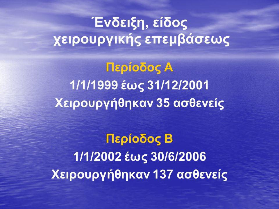 Ένδειξη, είδος χειρουργικής επεμβάσεως Περίοδος Α 1/1/1999 έως 31/12/2001 Χειρουργήθηκαν 35 ασθενείς Περίοδος Β 1/1/2002 έως 30/6/2006 Χειρουργήθηκαν 137 ασθενείς