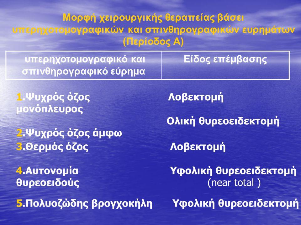 Μορφή χειρουργικής θεραπείας βάσει υπερηχοτομογραφικών και σπινθηρογραφικών ευρημάτων (Περίοδος Α) υπερηχοτομογραφικό και σπινθηρογραφικό εύρημα Είδος επέμβασης 1.Ψυχρός όζος μονόπλευρος 2.Ψυχρός όζος άμφω Λοβεκτομή Ολική θυρεοειδεκτομή 3.Θερμός όζος 4.Αυτονομία θυρεοειδούς Λοβεκτομή Υφολική θυρεοειδεκτομή (near total ) 5.Πολυοζώδης βρογχοκήληΥφολική θυρεοειδεκτομή