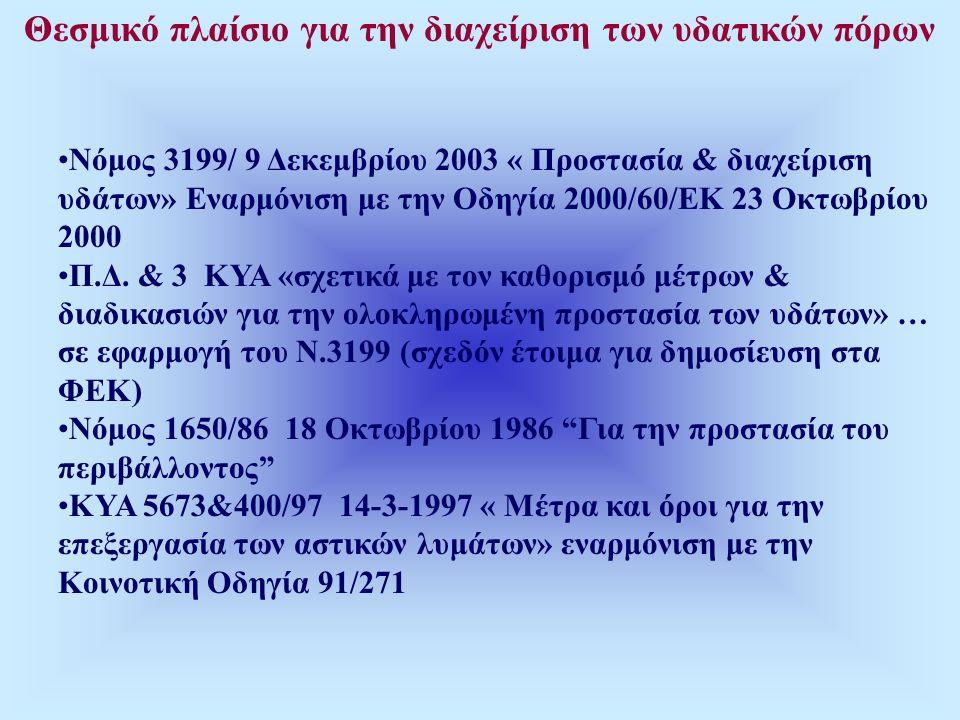 Θεσμικό πλαίσιο για την διαχείριση των υδατικών πόρων •Νόμος 3199/ 9 Δεκεμβρίου 2003 « Προστασία & διαχείριση υδάτων» Εναρμόνιση με την Οδηγία 2000/60/ΕΚ 23 Οκτωβρίου 2000 •Π.Δ.