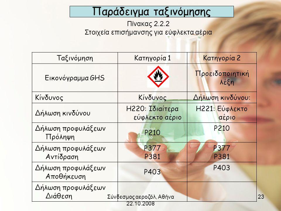 Σύνδεσμος αεροζόλ, Αθήνα 22.10.2008 23 Πίνακας 2.2.2 Στοιχεία επισήμανσης για εύφλεκτα αέρια ΤαξινόμησηΚατηγορία 1 Κατηγορία 2 Εικονόγραμμα GHS Προειδ