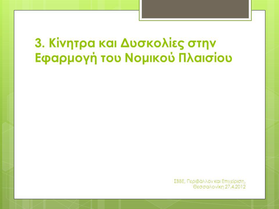 3. Κίνητρα και Δυσκολίες στην Εφαρμογή του Νομικού Πλαισίου ΣΒΒΕ, Περιβάλλον και Επιχείριση, Θεσσαλονίκη 27.4.2012