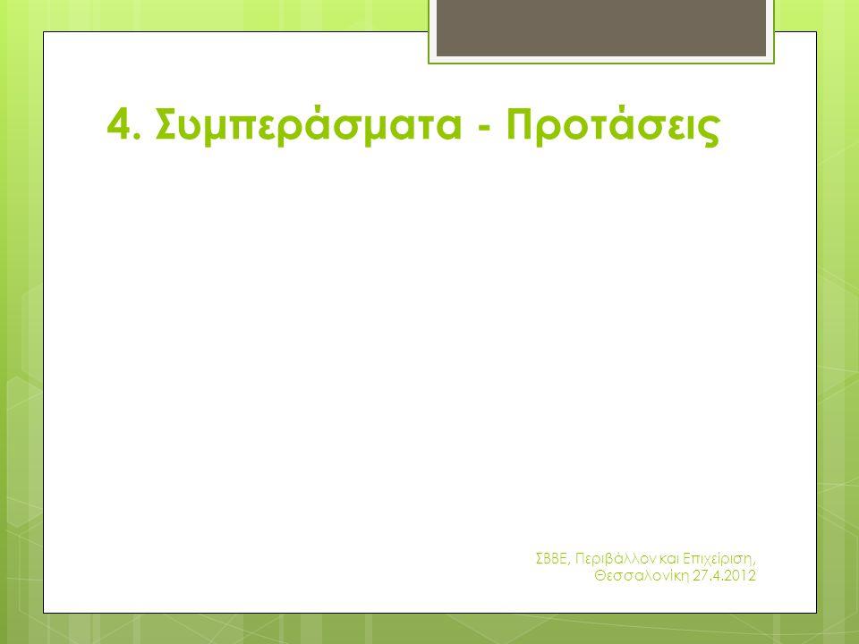 4. Συμπεράσματα - Προτάσεις ΣΒΒΕ, Περιβάλλον και Επιχείριση, Θεσσαλονίκη 27.4.2012