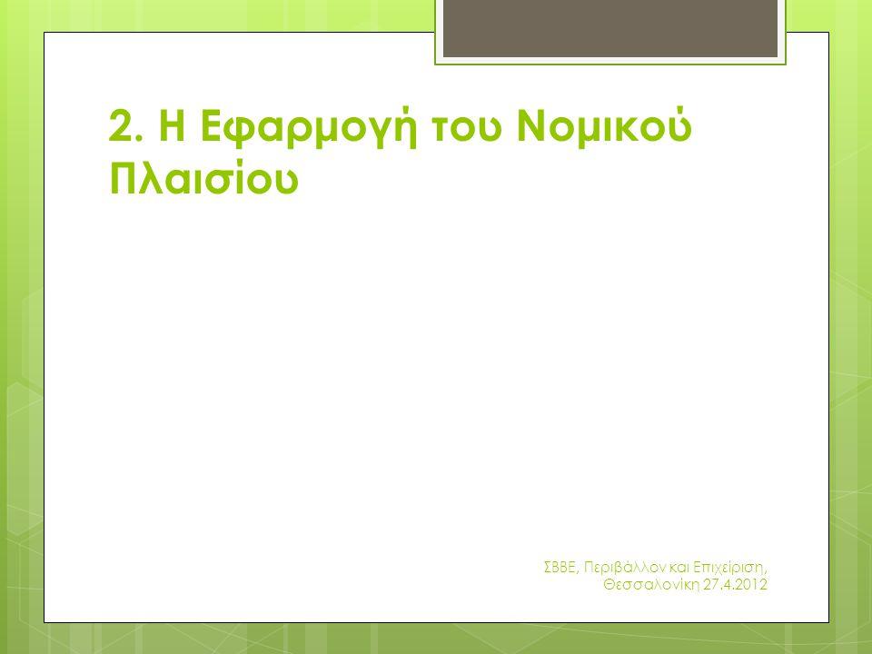 Εφαρμογή Νομικού Πλαισίου  Ενσωματωμένες Δ/ξεις  Αρμοδιότητα του ΥΠΕΚΑ ΣΥ.Γ.Α.ΠΕ.Ζ, ΕΠ.Α.ΠΕ.Ζ, Π.Ε.Α.Π.Ζ  Έλεγχος εφαρμογής- Έλλειμα εφαρμογής:  ΕΥΕΠ  ΚΕΠΕ  Ιδιώτες Περιβαλλοντικοί Ελεγκτές (Υπό υιοθέτηση, Ν.4014/2011) ΣΒΒΕ, Περιβάλλον και Επιχείριση, Θεσσαλονίκη 27.4.2012