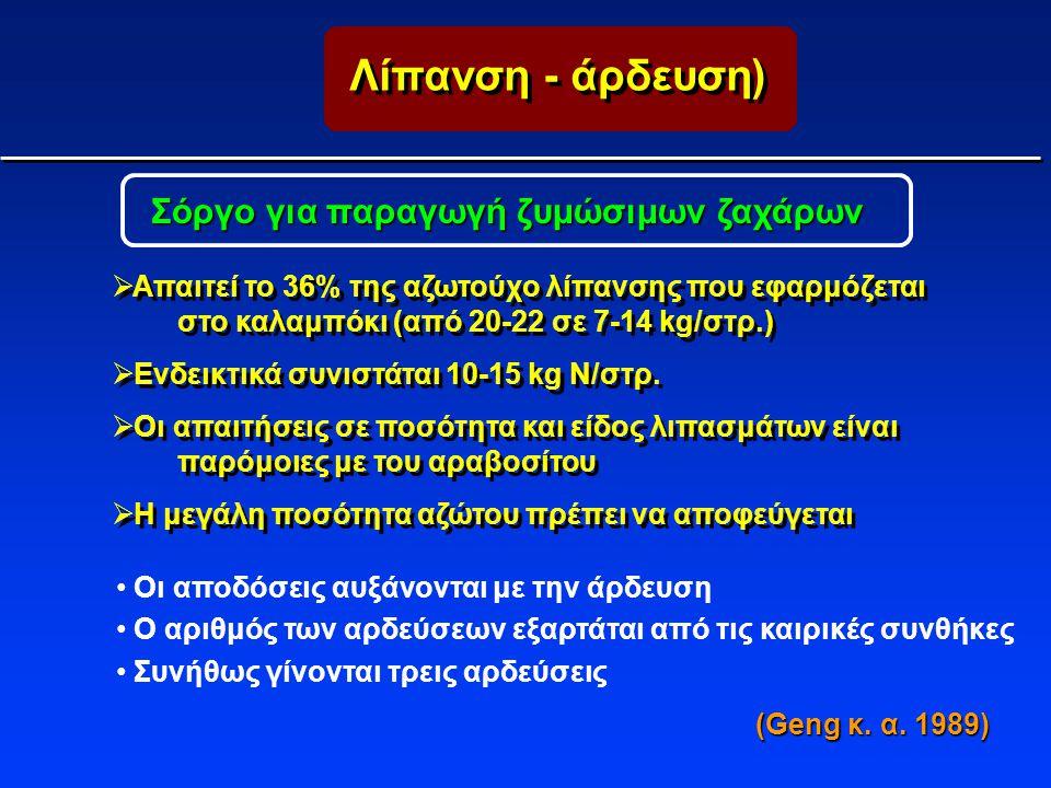 Λίπανση - άρδευση)   Απαιτεί το 36% της αζωτούχο λίπανσης που εφαρμόζεται στο καλαμπόκι (από 20-22 σε 7-14 kg/στρ.)   Ενδεικτικά συνιστάται 10-15