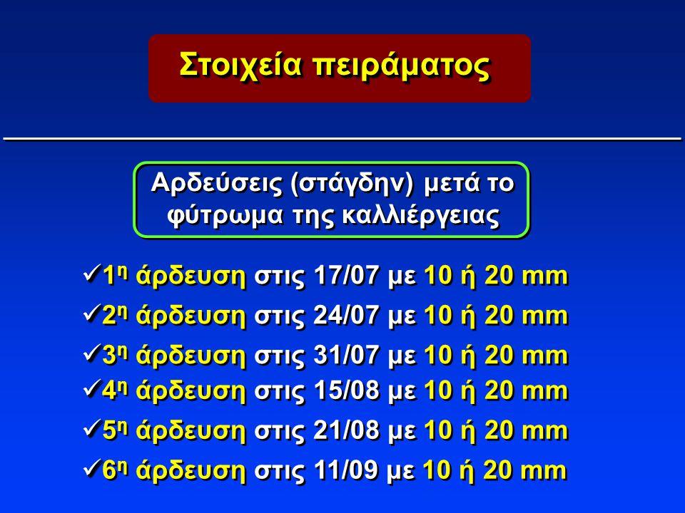 Στοιχεία πειράματος   1 η άρδευση στις 17/07 με 10 ή 20 mm   2 η άρδευση στις 24/07 με 10 ή 20 mm   3 η άρδευση στις 31/07 με 10 ή 20 mm Αρδεύσε