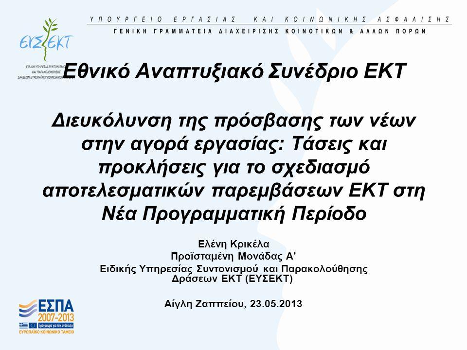 Εθνικό Αναπτυξιακό Συνέδριο ΕΚΤ Διευκόλυνση της πρόσβασης των νέων στην αγορά εργασίας: Τάσεις και προκλήσεις για το σχεδιασμό αποτελεσματικών παρεμβάσεων ΕΚΤ στη Νέα Προγραμματική Περίοδο Ελένη Κρικέλα Προϊσταμένη Μονάδας Α' Ειδικής Υπηρεσίας Συντονισμού και Παρακολούθησης Δράσεων ΕΚΤ (ΕΥΣΕΚΤ) Αίγλη Ζαππείου, 23.05.2013