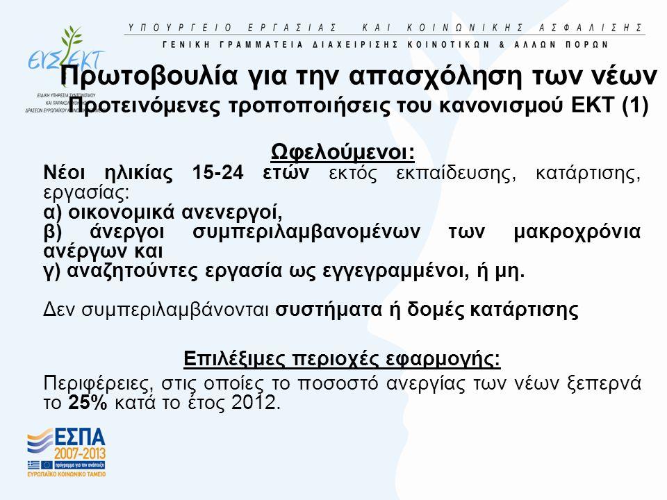 Πρωτοβουλία για την απασχόληση των νέων Προτεινόμενες τροποποιήσεις του κανονισμού ΕΚΤ (1) Ωφελούμενοι: Νέοι ηλικίας 15-24 ετών εκτός εκπαίδευσης, κατάρτισης, εργασίας: α) οικονομικά ανενεργοί, β) άνεργοι συμπεριλαμβανομένων των μακροχρόνια ανέργων και γ) αναζητούντες εργασία ως εγγεγραμμένοι, ή μη.