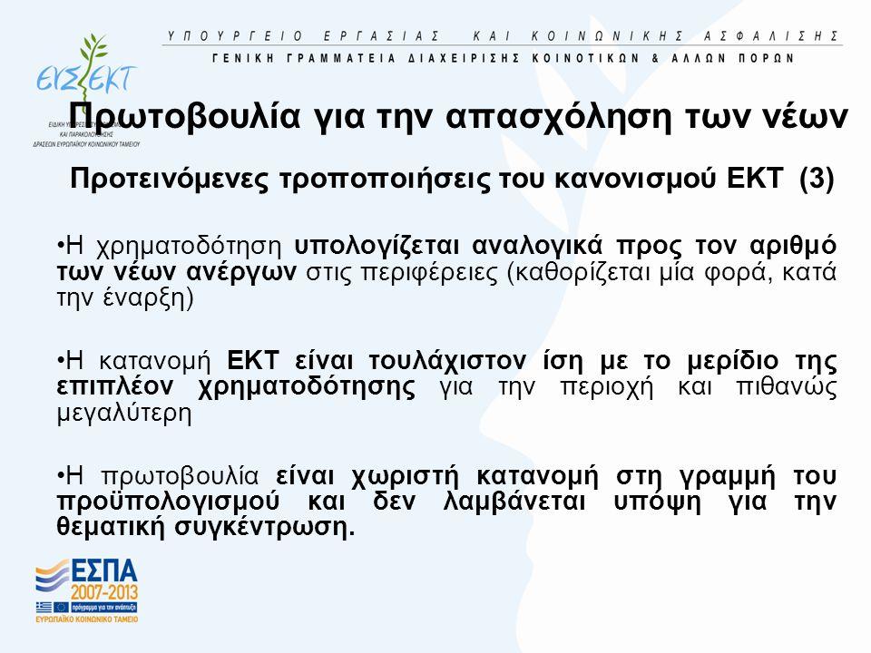 Πρωτοβουλία για την απασχόληση των νέων Προτεινόμενες τροποποιήσεις του κανονισμού ΕΚΤ (3) •Η χρηματοδότηση υπολογίζεται αναλογικά προς τον αριθμό των νέων ανέργων στις περιφέρειες (καθορίζεται μία φορά, κατά την έναρξη) •Η κατανομή ΕΚΤ είναι τουλάχιστον ίση με το μερίδιο της επιπλέον χρηματοδότησης για την περιοχή και πιθανώς μεγαλύτερη •Η πρωτοβουλία είναι χωριστή κατανομή στη γραμμή του προϋπολογισμού και δεν λαμβάνεται υπόψη για την θεματική συγκέντρωση.