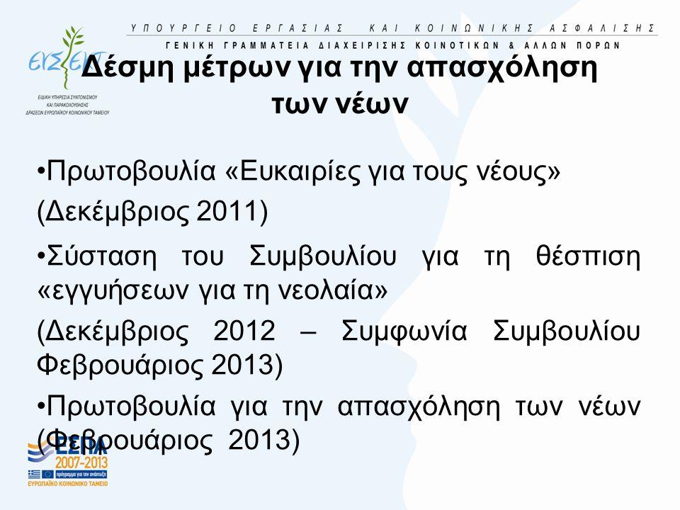 Δέσμη μέτρων για την απασχόληση των νέων •Πρωτοβουλία «Ευκαιρίες για τους νέους» (Δεκέμβριος 2011) •Σύσταση του Συμβουλίου για τη θέσπιση «εγγυήσεων για τη νεολαία» (Δεκέμβριος 2012 – Συμφωνία Συμβουλίου Φεβρουάριος 2013) •Πρωτοβουλία για την απασχόληση των νέων (Φεβρουάριος 2013)