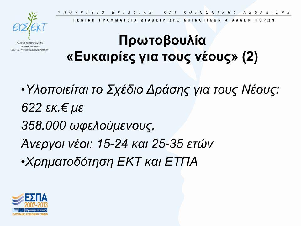Πρωτοβουλία «Ευκαιρίες για τους νέους» (2) •Υλοποιείται το Σχέδιο Δράσης για τους Νέους: 622 εκ.€ με 358.000 ωφελούμενους, Άνεργοι νέοι: 15-24 και 25-35 ετών •Χρηματοδότηση ΕΚΤ και ΕΤΠΑ
