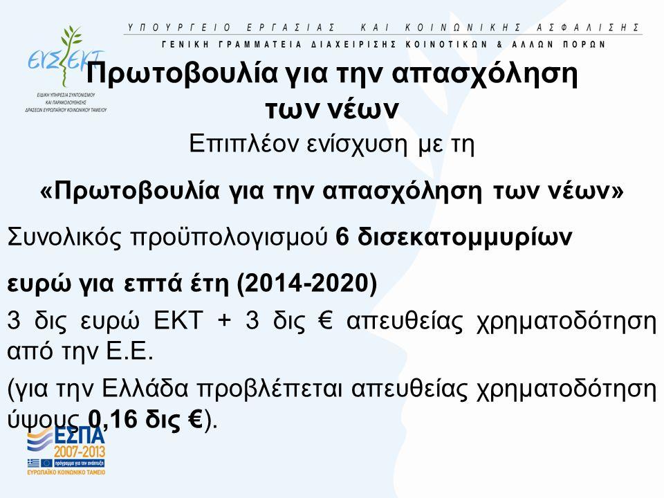 Πρωτοβουλία για την απασχόληση των νέων Επιπλέον ενίσχυση με τη «Πρωτοβουλία για την απασχόληση των νέων» Συνολικός προϋπολογισμού 6 δισεκατομμυρίων ευρώ για επτά έτη (2014-2020) 3 δις ευρώ ΕΚΤ + 3 δις € απευθείας χρηματοδότηση από την Ε.Ε.