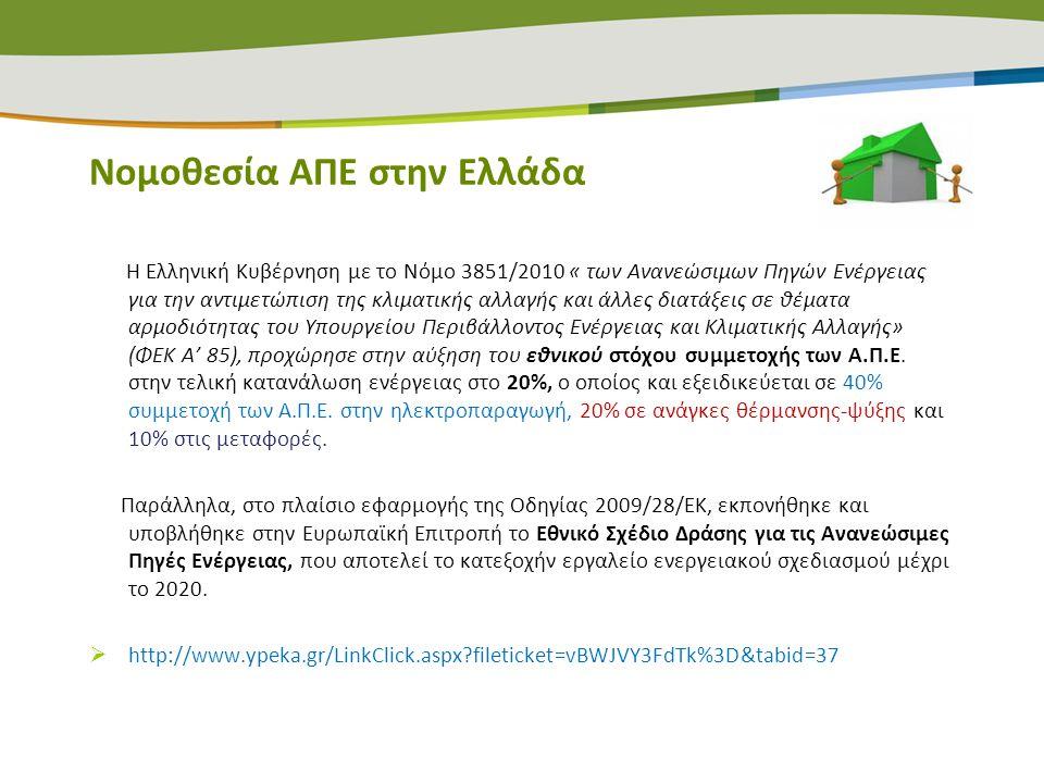 Νομοθεσία ΑΠΕ στην Ελλάδα Η Ελληνική Κυβέρνηση με το Νόμο 3851/2010 « των Ανανεώσιμων Πηγών Ενέργειας για την αντιμετώπιση της κλιματικής αλλαγής και