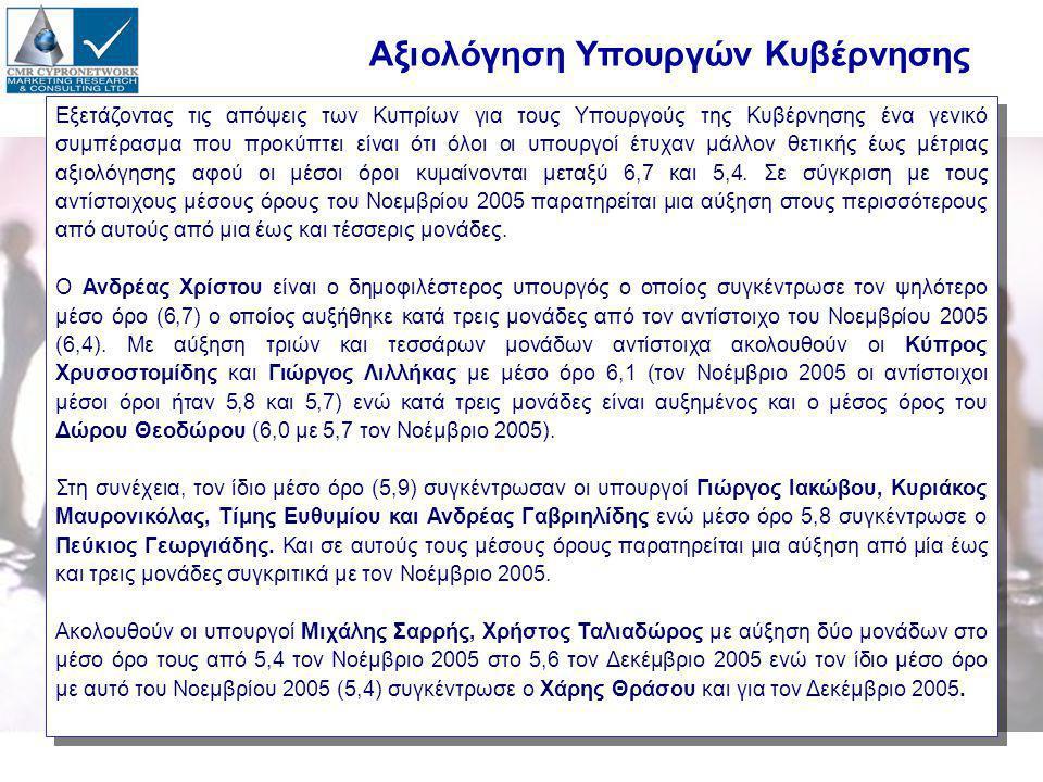 Αξιολόγηση Υπουργών Κυβέρνησης Εξετάζοντας τις απόψεις των Κυπρίων για τους Υπουργούς της Κυβέρνησης ένα γενικό συμπέρασμα που προκύπτει είναι ότι όλοι οι υπουργοί έτυχαν μάλλον θετικής έως μέτριας αξιολόγησης αφού οι μέσοι όροι κυμαίνονται μεταξύ 6,7 και 5,4.