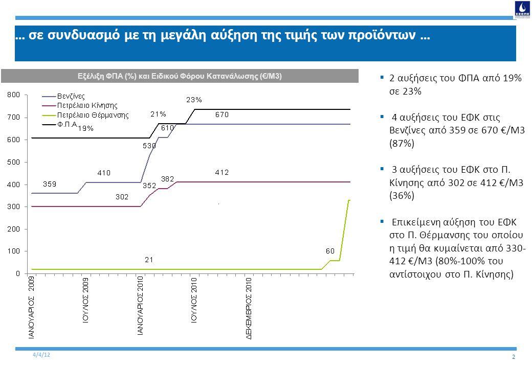 4/4/12 2 … σε συνδυασμό με τη μεγάλη αύξηση της τιμής των προϊόντων …  2 αυξήσεις του ΦΠΑ από 19% σε 23%  4 αυξήσεις του ΕΦΚ στις Βενζίνες από 359 σε 670 €/Μ3 (87%)  3 αυξήσεις του ΕΦΚ στο Π.