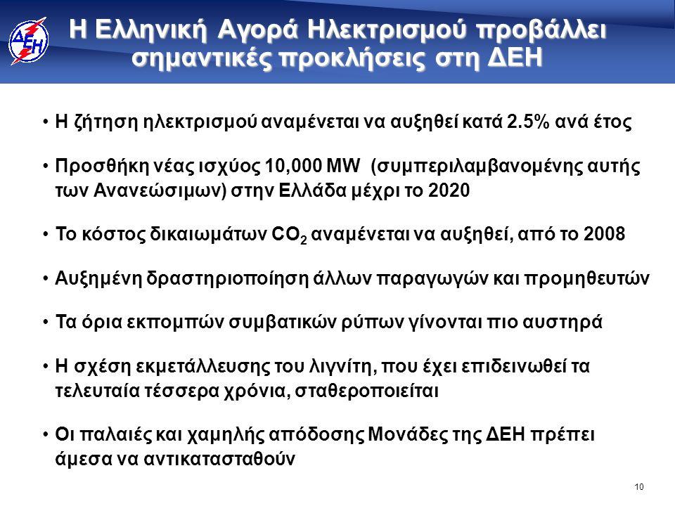 10 Η Ελληνική Αγορά Ηλεκτρισμού προβάλλει σημαντικές προκλήσεις στη ΔΕΗ •Η ζήτηση ηλεκτρισμού αναμένεται να αυξηθεί κατά 2.5% ανά έτος •Προσθήκη νέας