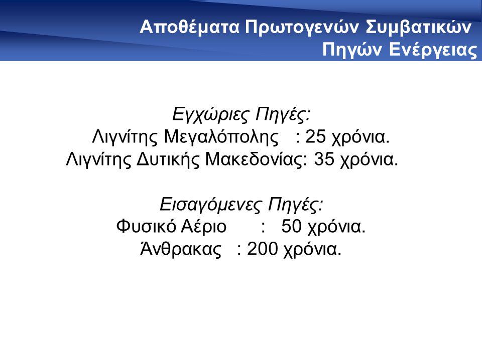 11 Αποθέματα Πρωτογενών Συμβατικών Πηγών Ενέργειας Εγχώριες Πηγές: Λιγνίτης Μεγαλόπολης : 25 χρόνια. Λιγνίτης Δυτικής Μακεδονίας: 35 χρόνια. Εισαγόμεν