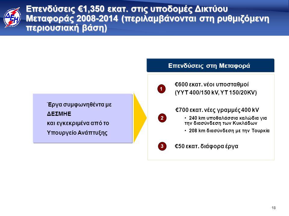 18 Έργα συμφωνηθέντα με ΔΕΣΜΗΕ και εγκεκριμένα από το Υπουργείο Ανάπτυξης Επενδύσεις €1,350 εκατ. στις υποδομές Δικτύου Μεταφοράς 2008-2014 (περιλαμβά