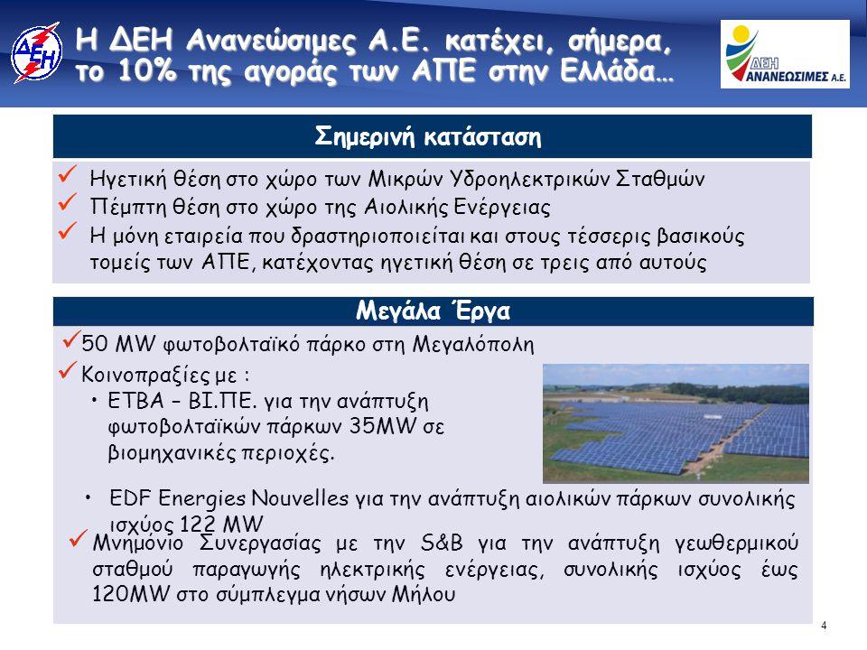 4 Η ΔΕΗ Ανανεώσιμες Α.Ε. κατέχει, σήμερα, το 10% της αγοράς των ΑΠΕ στην Ελλάδα…  Κοινοπραξίες με : •ΕΤΒΑ – ΒΙ.ΠΕ. για την ανάπτυξη φωτοβολταϊκών πάρ