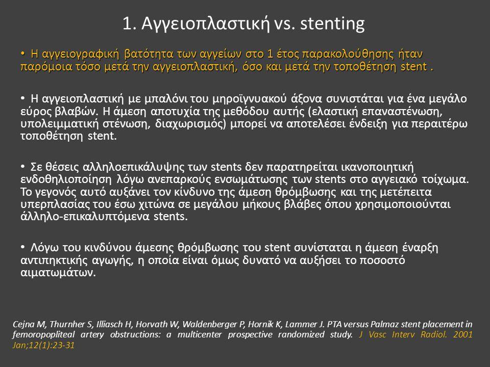 1. Αγγειοπλαστική vs. stenting • Η αγγειογραφική βατότητα των αγγείων στο 1 έτος παρακολούθησης ήταν παρόμοια τόσο μετά την αγγειοπλαστική, όσο και με