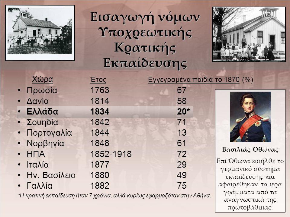 Χώρα ΈτοςΕγγεγραμένα παιδιά το 1870 (%) •Πρωσία176367 •Δανία181458 •Ελλάδα183420* •Σουηδία184271 •Πορτογαλία184413 •Νορβηγία184861 •ΗΠΑ1852-191872 •Ιταλία187729 •Ην.