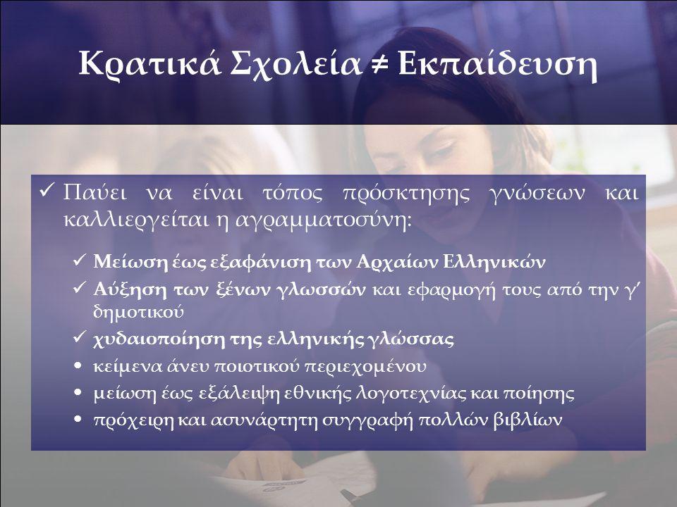  Παύει να είναι τόπος πρόσκτησης γνώσεων και καλλιεργείται η αγραμματοσύνη:  Μείωση έως εξαφάνιση των Αρχαίων Ελληνικών  Αύξηση των ξένων γλωσσών και εφαρμογή τους από την γ' δημοτικού  χυδαιοποίηση της ελληνικής γλώσσας •κείμενα άνευ ποιοτικού περιεχομένου •μείωση έως εξάλειψη εθνικής λογοτεχνίας και ποίησης •πρόχειρη και ασυνάρτητη συγγραφή πολλών βιβλίων Κρατικά Σχολεία ≠ Εκπαίδευση