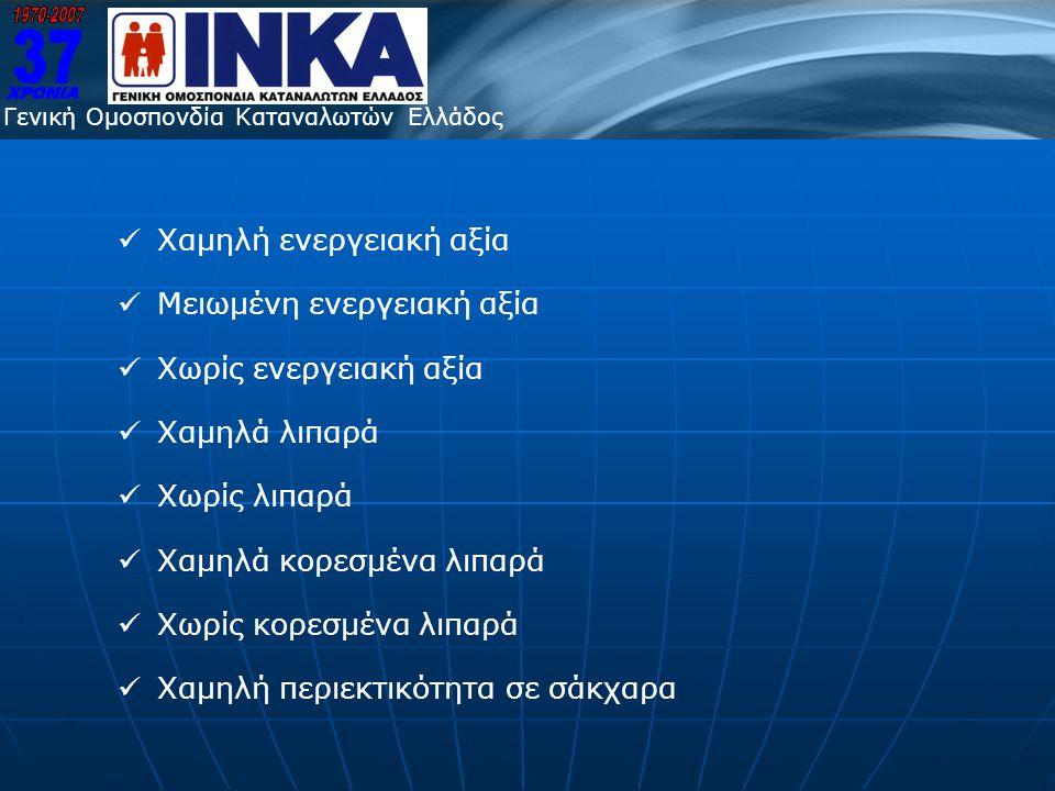 Γενική Ομοσπονδία Καταναλωτών Ελλάδος  Χωρίς σάκχαρα  Χωρίς πρόσθετα σάκχαρα  Χαμηλή περιεκτικότητα σε νάτριο/αλάτι  Πολύ χαμηλή περιεκτικότητα σε νάτριο/αλάτι  Χωρίς νάτριο ή αλάτι  Πηγή εδώδιμων ινών  Υψηλή περιεκτικότητα σε εδώδιμες ίνες  Πηγή πρωτεϊνών