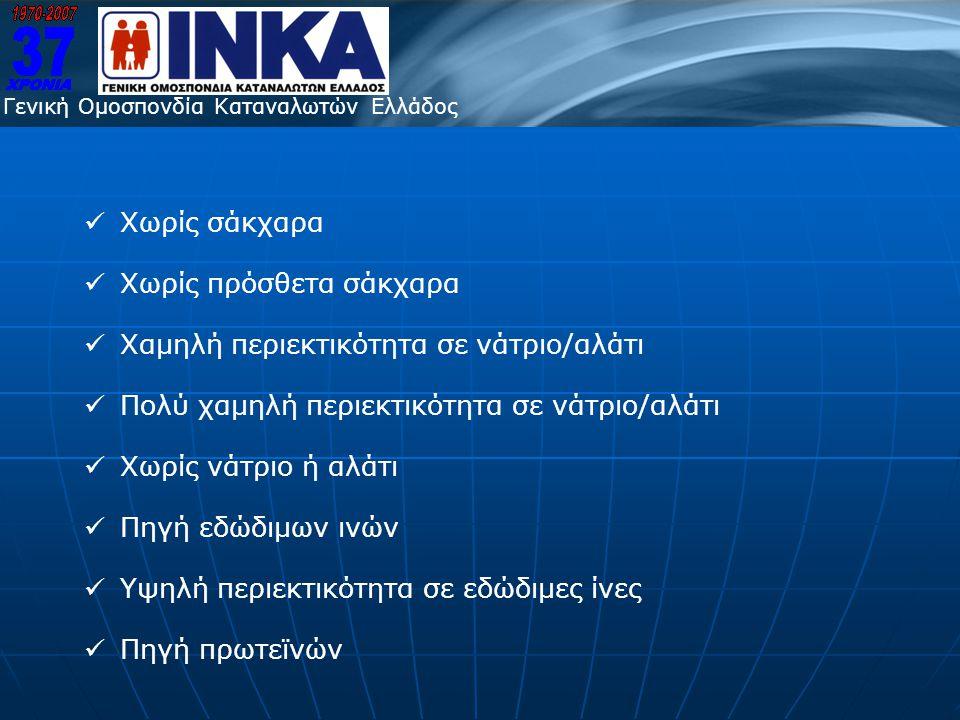Γενική Ομοσπονδία Καταναλωτών Ελλάδος  Χωρίς σάκχαρα  Χωρίς πρόσθετα σάκχαρα  Χαμηλή περιεκτικότητα σε νάτριο/αλάτι  Πολύ χαμηλή περιεκτικότητα σε