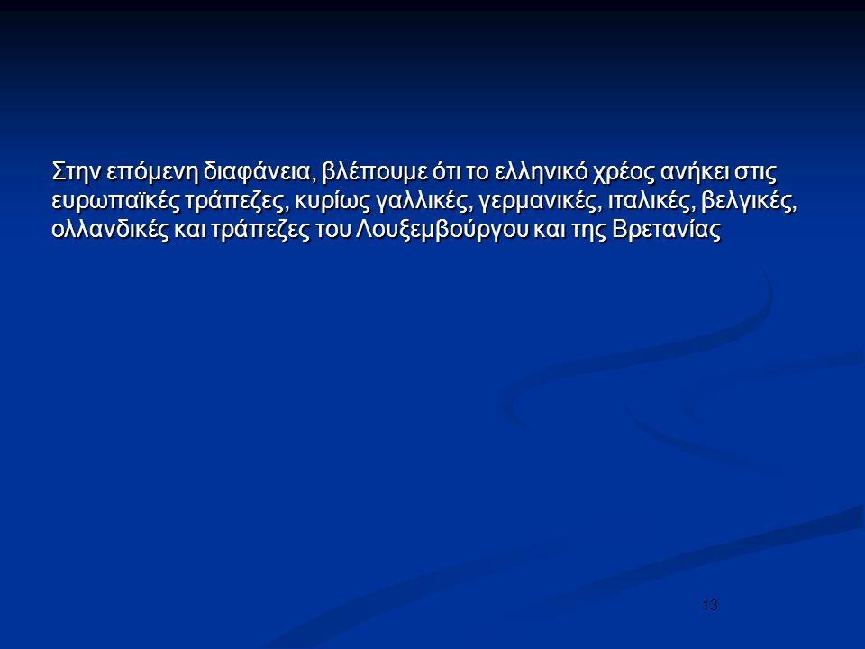 13 Στην επόμενη διαφάνεια, βλέπουμε ότι το ελληνικό χρέος ανήκει στις ευρωπαϊκές τράπεζες, κυρίως γαλλικές, γερμανικές, ιταλικές, βελγικές, ολλανδικές και τράπεζες του Λουξεμβούργου και της Βρετανίας