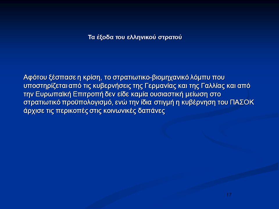 17 Τα έξοδα του ελληνικού στρατού Αφότου ξέσπασε η κρίση, το στρατιωτικο-βιομηχανικό λόμπυ που υποστηρίζεται από τις κυβερνήσεις της Γερμανίας και της Γαλλίας και από την Ευρωπαϊκή Επιτροπή δεν είδε καμία ουσιαστική μείωση στο στρατιωτικό προϋπολογισμό, ενώ την ίδια στιγμή η κυβέρνηση του ΠΑΣΟΚ άρχισε τις περικοπές στις κοινωνικές δαπάνες