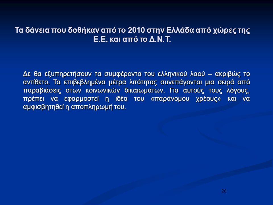 20 Τα δάνεια που δοθήκαν από το 2010 στην Ελλάδα από χώρες της Ε.Ε.