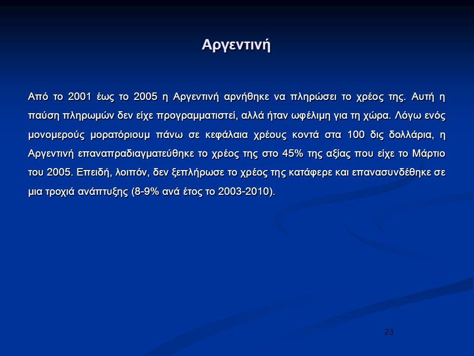 23 Αργεντινή Από το 2001 έως το 2005 η Αργεντινή αρνήθηκε να πληρώσει το χρέος της.