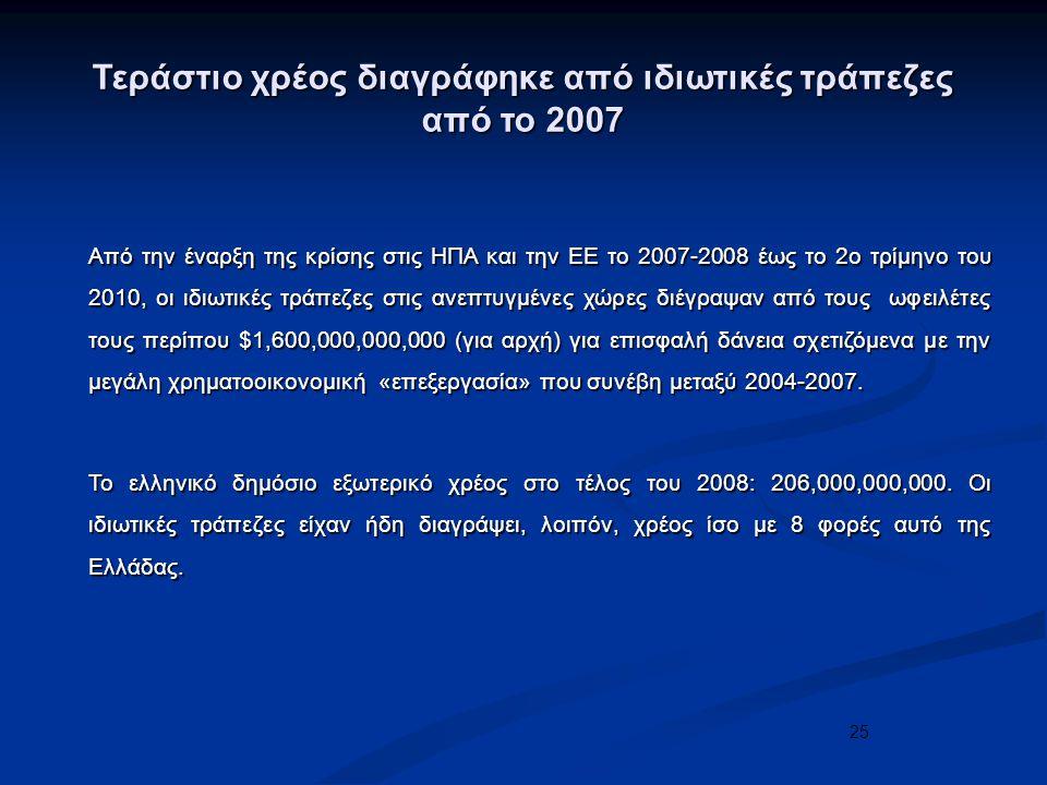 25 Τεράστιο χρέος διαγράφηκε από ιδιωτικές τράπεζες από το 2007 Από την έναρξη της κρίσης στις ΗΠΑ και την ΕΕ το 2007-2008 έως το 2ο τρίμηνο του 2010, οι ιδιωτικές τράπεζες στις ανεπτυγμένες χώρες διέγραψαν από τους ωφειλέτες τους περίπου $1,600,000,000,000 (για αρχή) για επισφαλή δάνεια σχετιζόμενα με την μεγάλη χρηματοοικονομική «επεξεργασία» που συνέβη μεταξύ 2004-2007.
