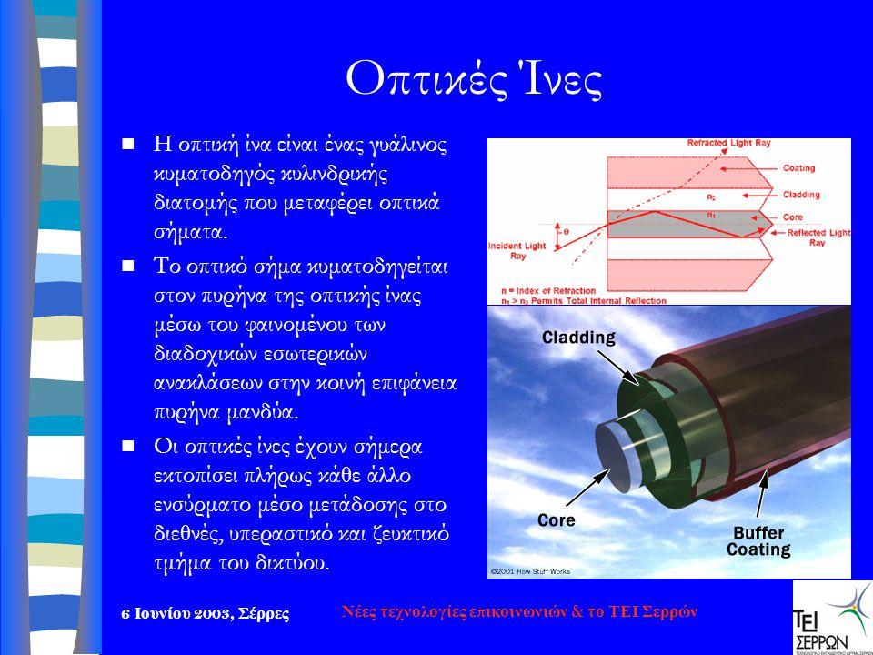 6 Ιουνίου 2003, Σέρρες Νέες τεχνολογίες επικοινωνιών & το ΤΕΙ Σερρών Οπτικές Ίνες  Η οπτική ίνα είναι ένας γυάλινος κυματοδηγός κυλινδρικής διατομής