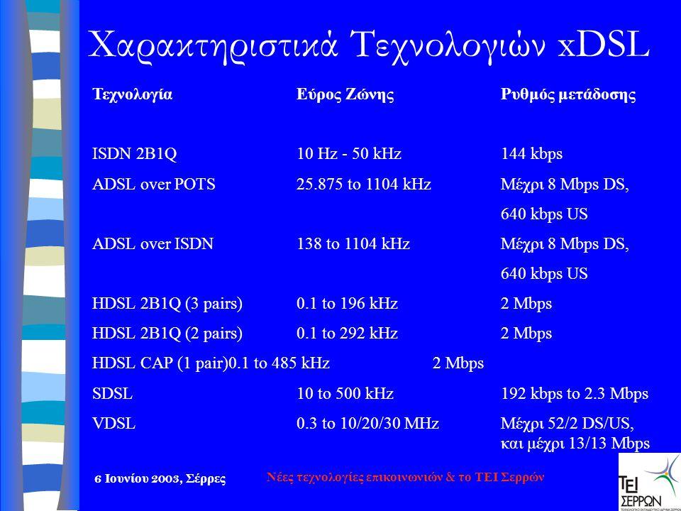 6 Ιουνίου 2003, Σέρρες Νέες τεχνολογίες επικοινωνιών & το ΤΕΙ Σερρών Χαρακτηριστικά Τεχνολογιών xDSL ΤεχνολογίαΕύρος ΖώνηςΡυθμός μετάδοσης ISDN 2B1Q10