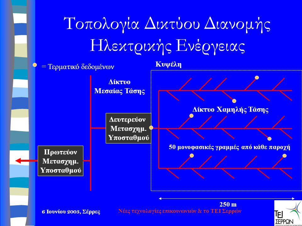 6 Ιουνίου 2003, Σέρρες Νέες τεχνολογίες επικοινωνιών & το ΤΕΙ Σερρών Τοπολογία Δικτύου Διανομής Ηλεκτρικής Ενέργειας Δευτερεύον Μετασχημ. Υποσταθμού 2