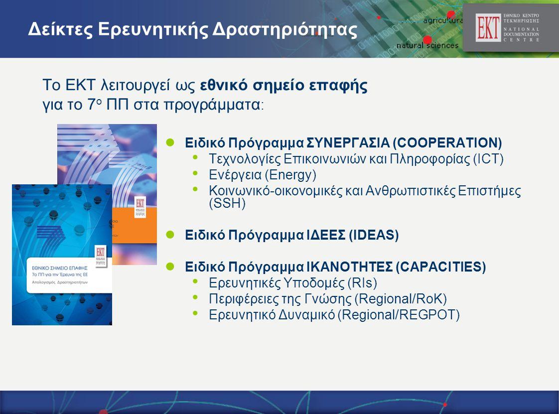 Το ΕΚΤ λειτουργεί ως εθνικό σημείο επαφής για το 7 ο ΠΠ στα προγράμματα : ● Ειδικό Πρόγραμμα ΣΥΝΕΡΓΑΣΙΑ (COOPERATION) • Τεχνολογίες Επικοινωνιών και Πληροφορίας (ICT) • Ενέργεια (Energy) • Κοινωνικό-οικονομικές και Ανθρωπιστικές Επιστήμες (SSH) ● Ειδικό Πρόγραμμα ΙΔΕΕΣ (IDEAS) ● Ειδικό Πρόγραμμα ΙΚΑΝΟΤΗΤΕΣ (CAPACITIES) • Ερευνητικές Υποδομές (RIs) • Περιφέρειες της Γνώσης (Regional/RoK) • Ερευνητικό Δυναμικό (Regional/REGPOT) Δείκτες Ερευνητικής Δραστηριότητας