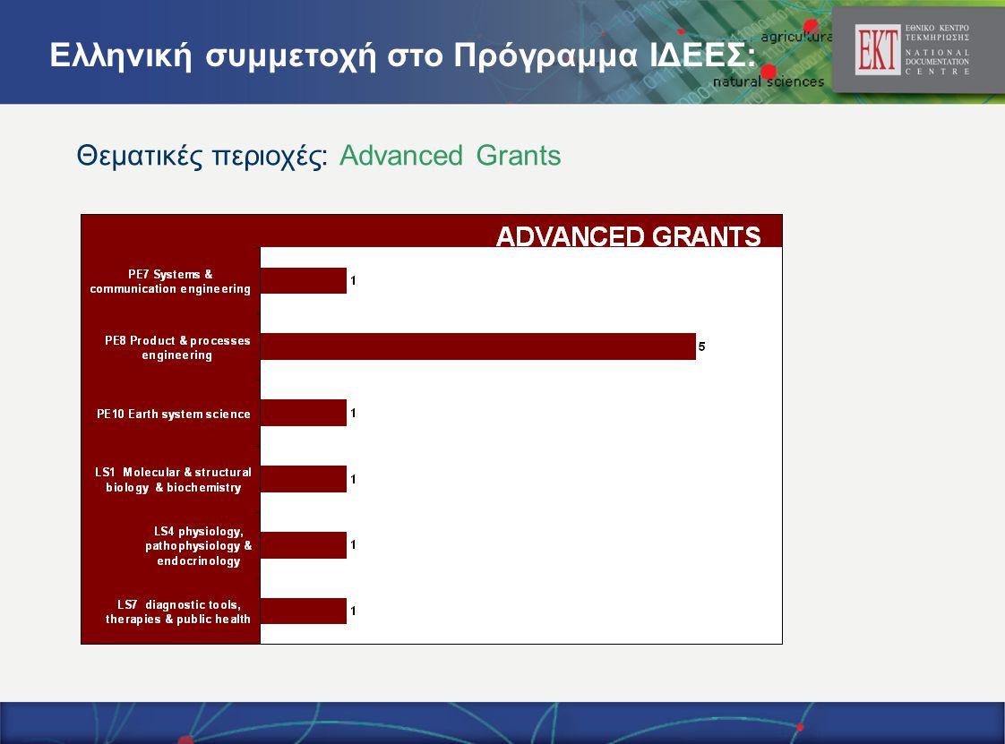 Θεματικές περιοχές: Advanced Grants Ελληνική συμμετοχή στο Πρόγραμμα ΙΔΕΕΣ: