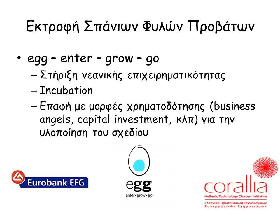 Εκτροφή Σπάνιων Φυλών Προβάτων • egg – enter – grow – go – Στήριξη νεανικής επιχειρηματικότητας – Incubation – Επαφή με μορφές χρηματοδότησης (business angels, capital investment, κλπ) για την υλοποίηση του σχεδίου