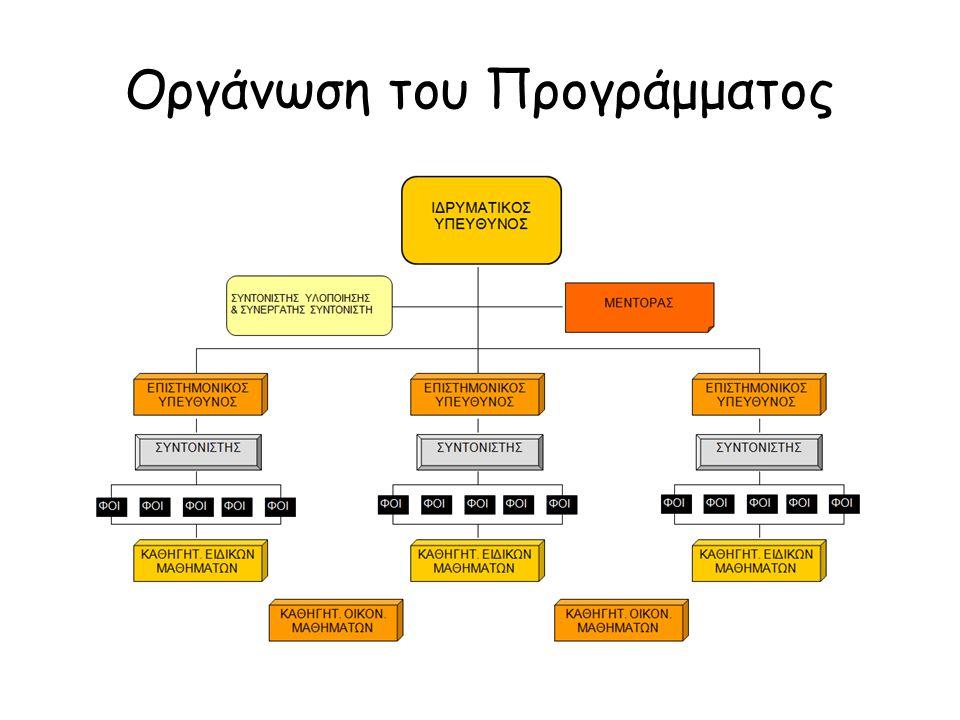 Οργάνωση του Προγράμματος