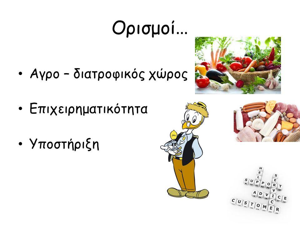 Ορισμοί … • Αγρο – διατροφικός χώρος • Επιχειρηματικότητα • Υποστήριξη